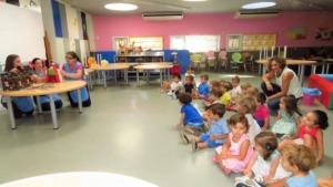 imagen de unas profesoras usando los títeres para dar una clase.