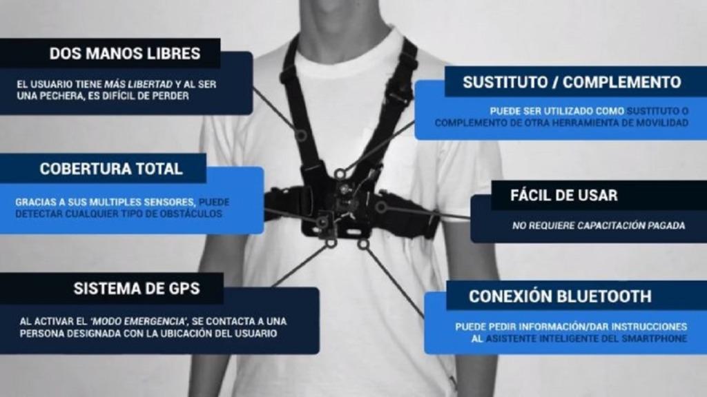 strap: imagen del dispositivo y sus funcionalidades